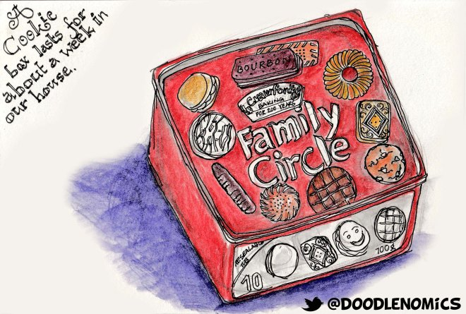 Who doesn't love cookies! Tins ad boxes are nice to look at and draw but the print can be tricky to capture in a quick sketch.