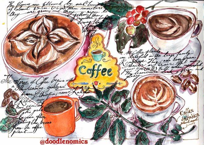 coffee-copy
