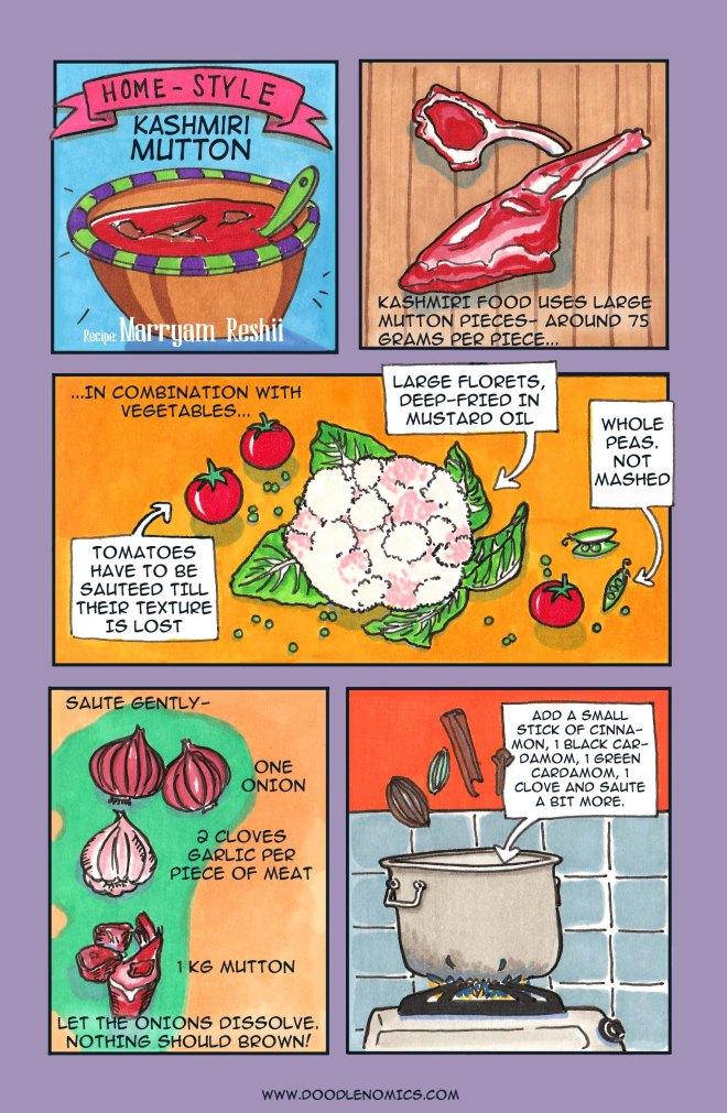 PAGE 1- KASHMIRI MUTTON