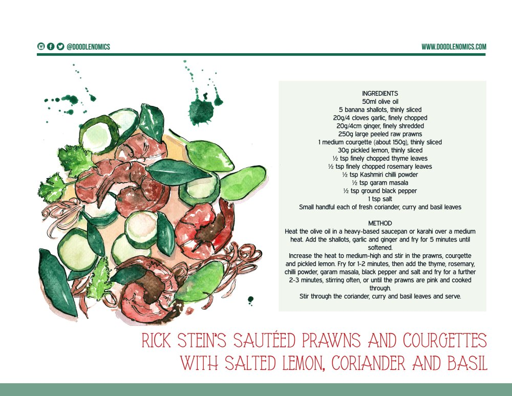 SALAD RECIPE copy2