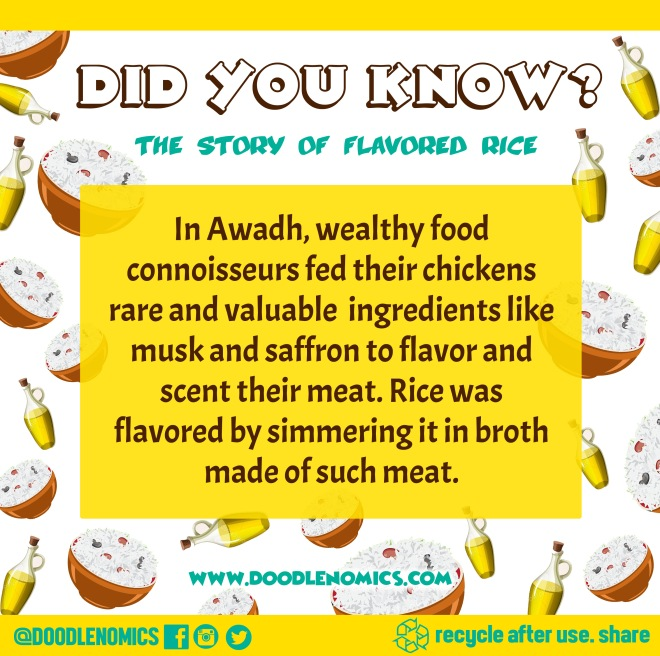 DID YOU KNOW - awadh