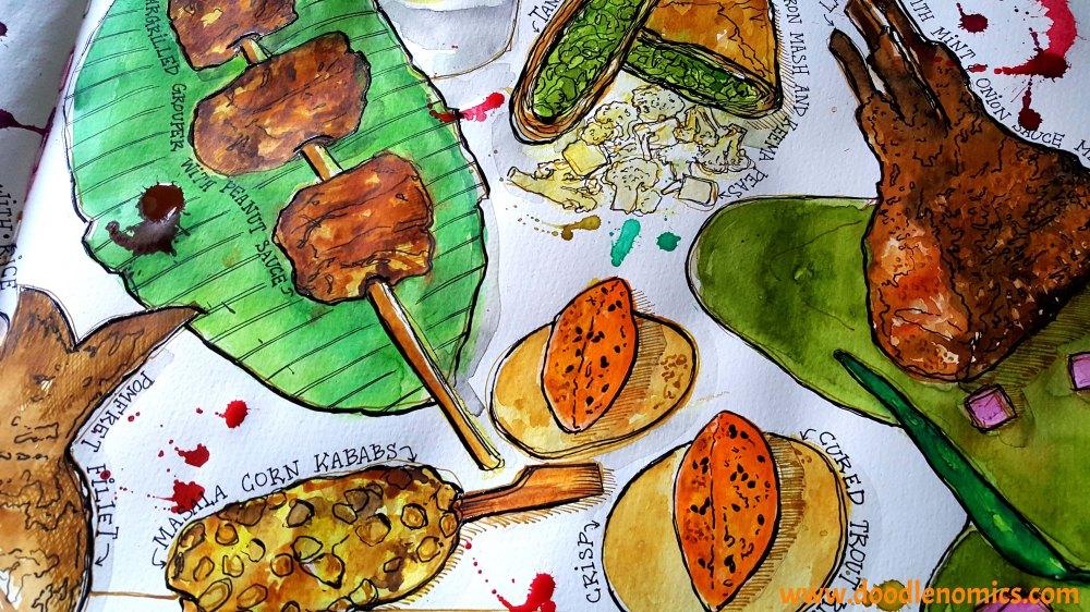 Masala Corn Kabab